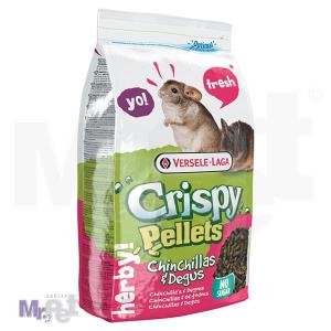 CRISPY hrana za činčile Pellets - Chinchillas i Degus