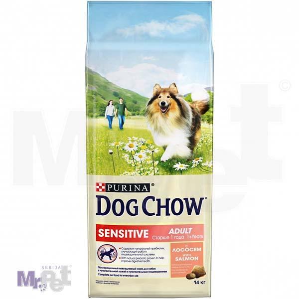 DOG CHOW hrana za pse SENSITIVE- losos