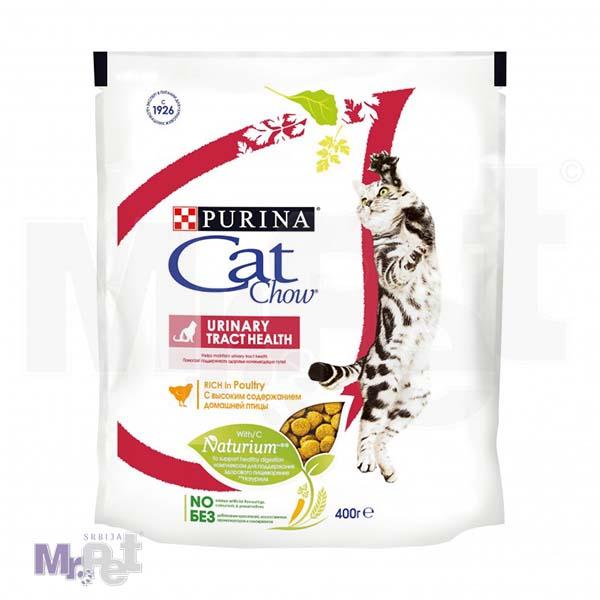 CAT CHOW hrana za mačke sa urinarnim tegobama UTH